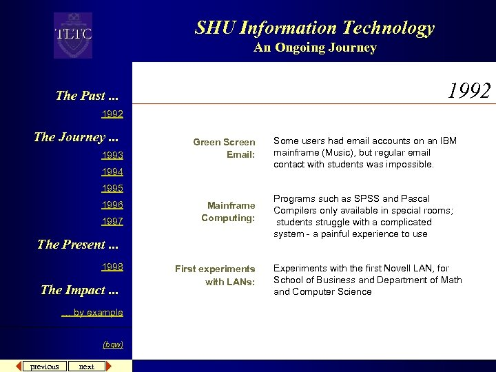 SHU Information Technology An Ongoing Journey 1992 The Past. . . 1992 The Journey.
