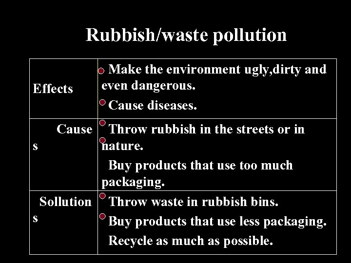 Rubbish/waste pollution Effects Cause Make the environment ugly, dirty and even dangerous. Cause diseases.