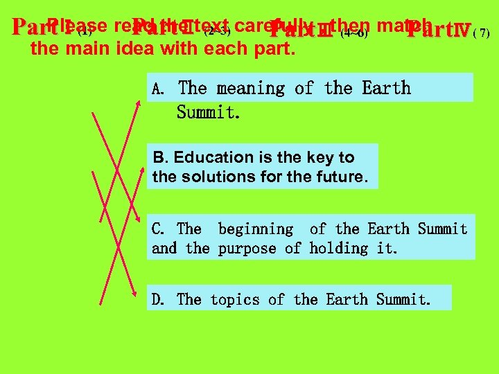 Please PartⅡ (2~3) PartⅠ(1) read the text carefully Ⅲ (4~6) match Ⅳ( 7) Part