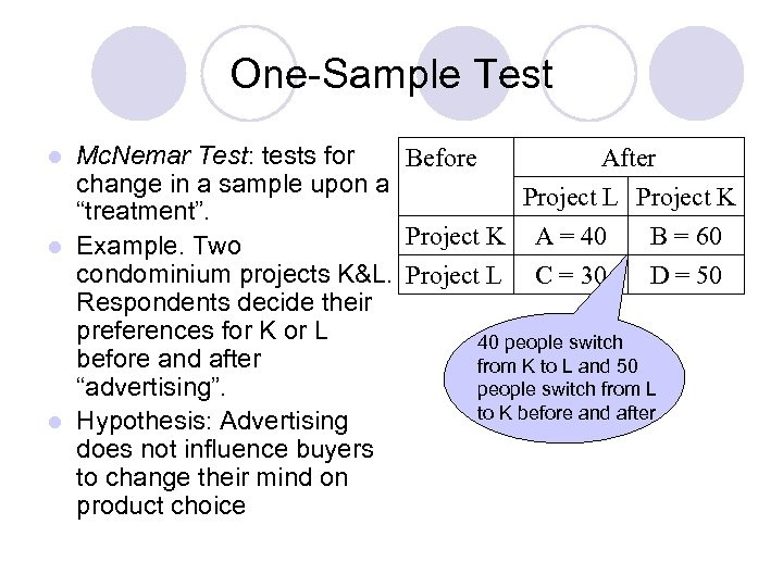 One-Sample Test Mc. Nemar Test: tests for Before After change in a sample upon
