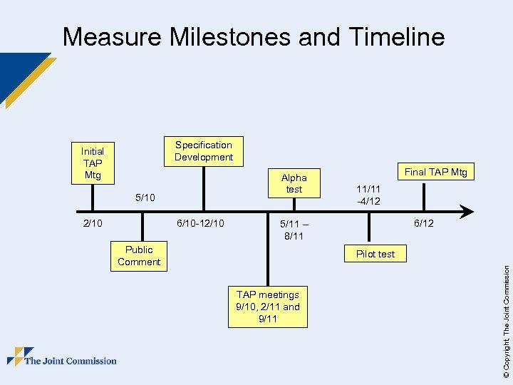Measure Milestones and Timeline Specification Development Alpha test 5/10 2/10 6/10 -12/10 Final TAP