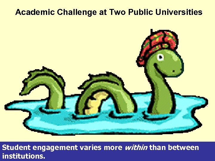 Academic Challenge at Two Public Universities Student engagement varies more within than between institutions.