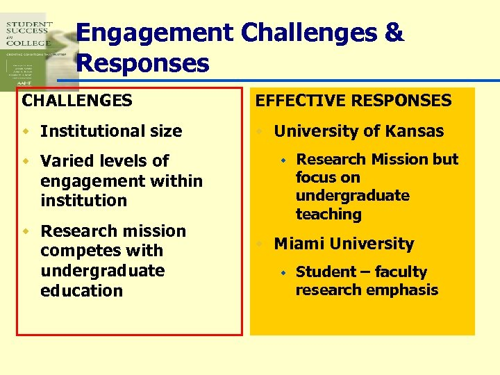 Engagement Challenges & Responses CHALLENGES EFFECTIVE RESPONSES w Institutional size w University of Kansas