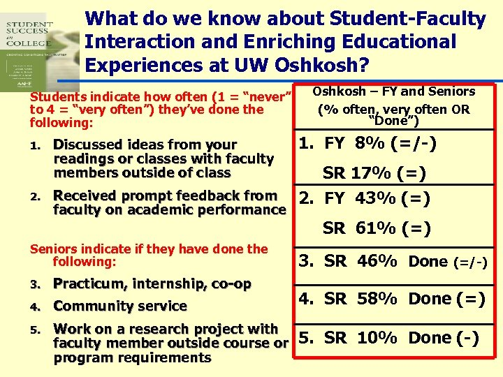 What do we know about Student-Faculty Interaction and Enriching Educational Experiences at UW Oshkosh?