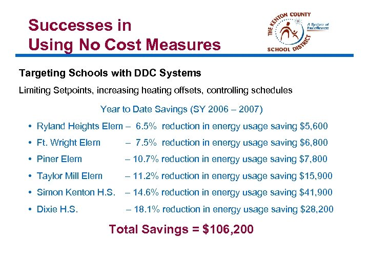 Successes in Using No Cost Measures Targeting Schools with DDC Systems Limiting Setpoints, increasing
