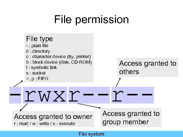 File permission File type - : plain file d : directory c : character