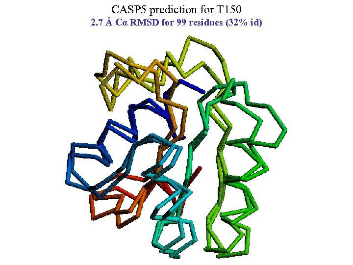 CASP 5 prediction for T 150 2. 7 Å Cα RMSD for 99 residues