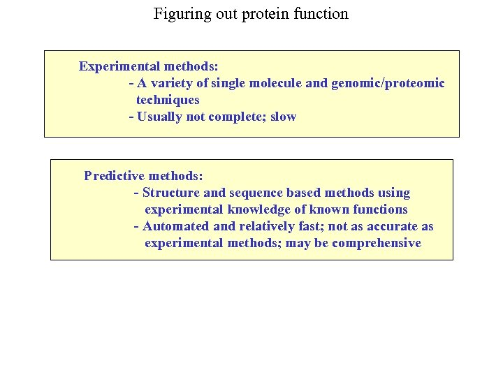 Figuring out protein function Experimental methods: - A variety of single molecule and genomic/proteomic