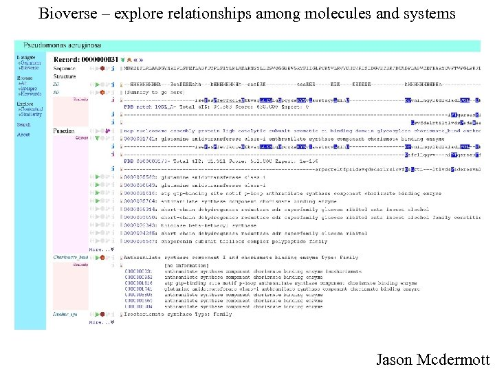 Bioverse – explore relationships among molecules and systems Jason Mcdermott