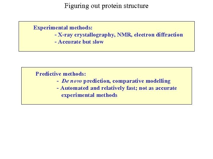 Figuring out protein structure Experimental methods: - X-ray crystallography, NMR, electron diffraction - Accurate