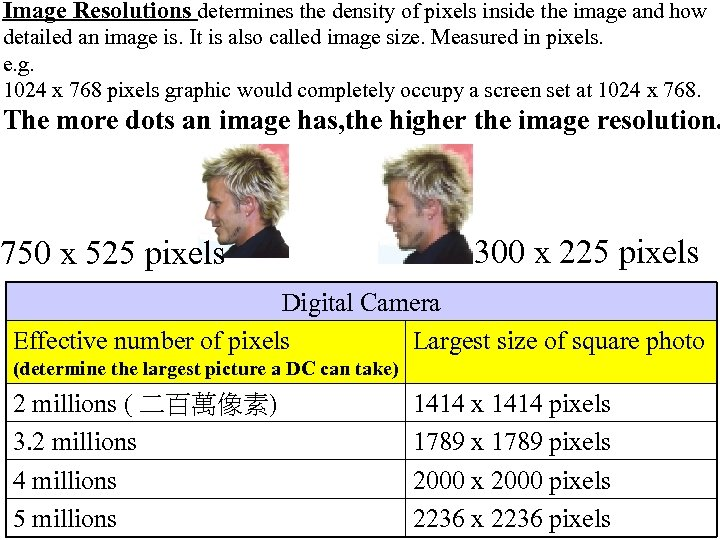 Image Resolutions determines the density of pixels inside the image and how detailed an