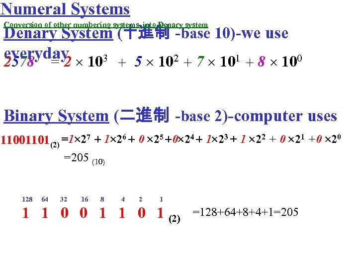 Numeral Systems Conversion of other numbering systems into Denary system Denary System (十進制 -base