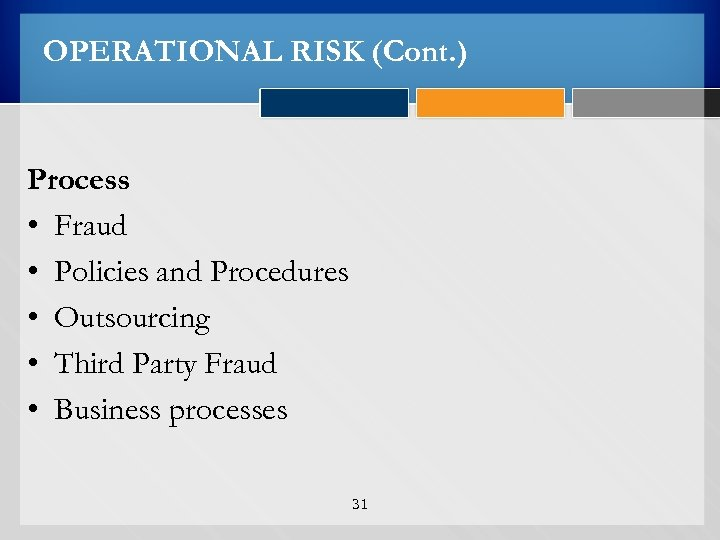 OPERATIONAL RISK (Cont. ) Process • Fraud • Policies and Procedures • Outsourcing •