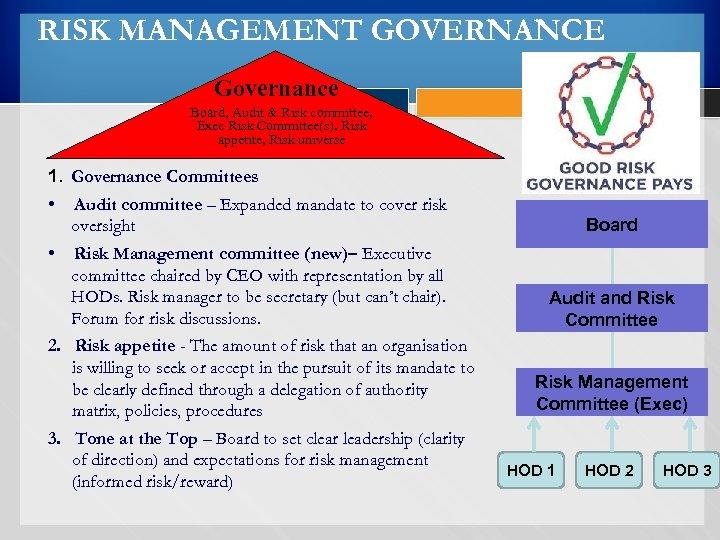 RISK MANAGEMENT GOVERNANCE Governance Board, Audit & Risk committee, Exec Risk Committee(s), Risk appetite,