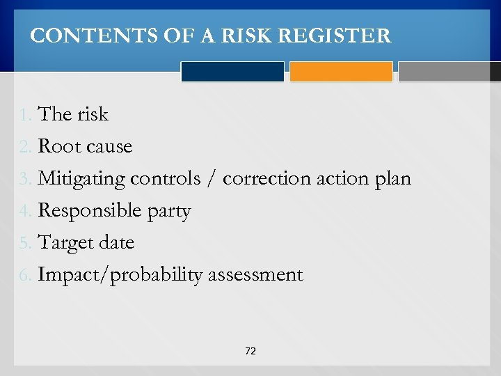 CONTENTS OF A RISK REGISTER 1. The risk 2. Root cause 3. Mitigating controls