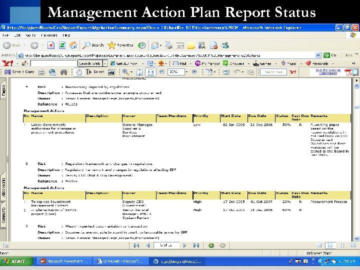 Management Action Plan Report Status