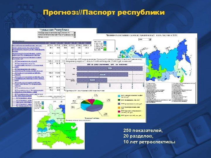 Прогноз: //Паспорт республики 250 показателей, 20 разделов, 10 лет ретроспективы
