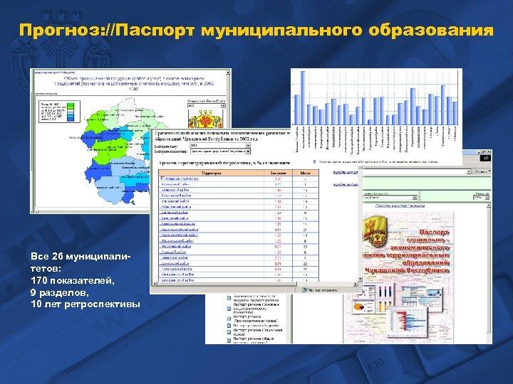Прогноз: //Паспорт муниципального образования Все 26 муниципалитетов: 170 показателей, 9 разделов, 10 лет ретроспективы