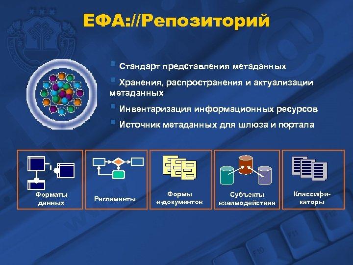 ЕФА: //Репозиторий § Стандарт представления метаданных § Хранения, распространения и актуализации метаданных § Инвентаризация