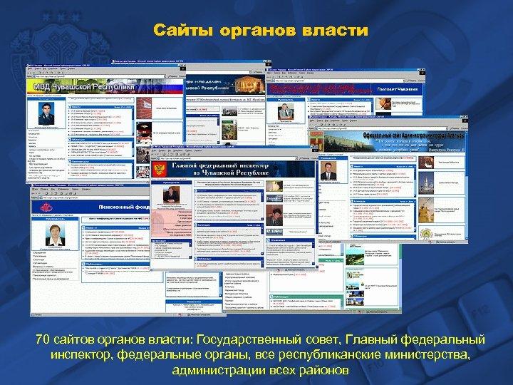 Сайты органов власти 70 сайтов органов власти: Государственный совет, Главный федеральный инспектор, федеральные органы,