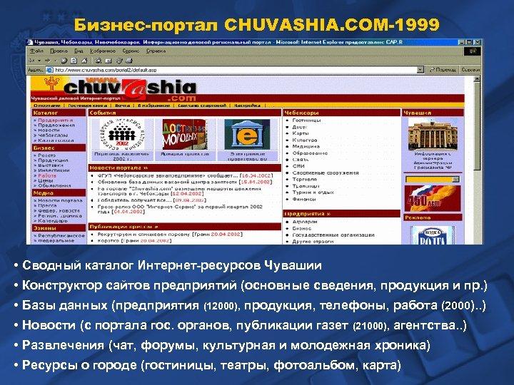 Бизнес-портал CHUVASHIA. COM-1999 • Сводный каталог Интернет-ресурсов Чувашии • Конструктор сайтов предприятий (основные сведения,