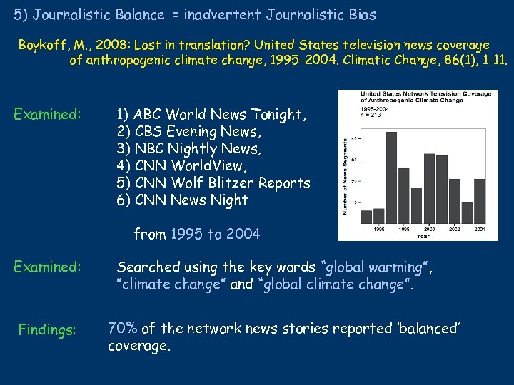 5) Journalistic Balance = inadvertent Journalistic Bias Boykoff, M. , 2008: Lost in translation?