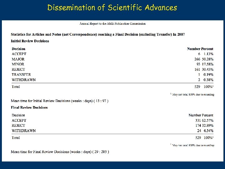 Dissemination of Scientific Advances
