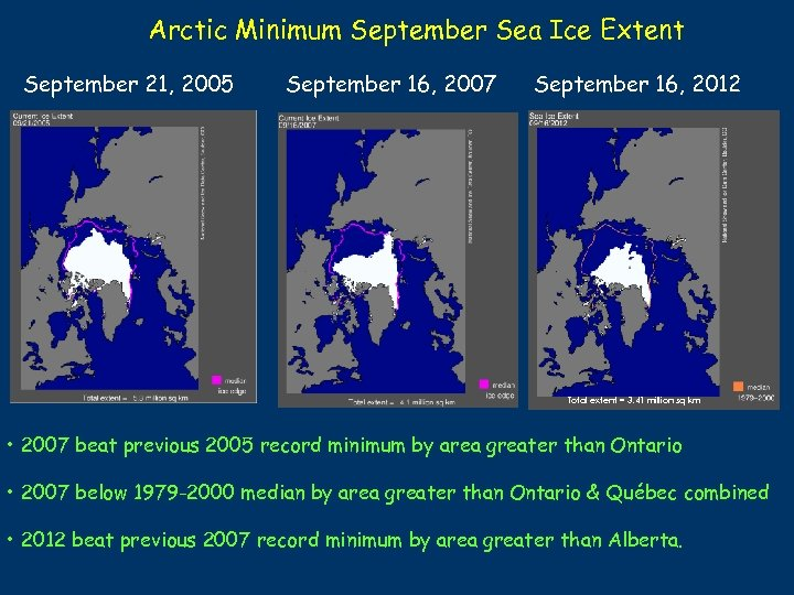 Arctic Minimum September Sea Ice Extent September 21, 2005 September 16, 2007 September 16,