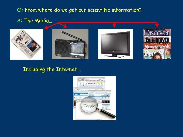 Q: From where do we get our scientific information? A: The Media… Including the