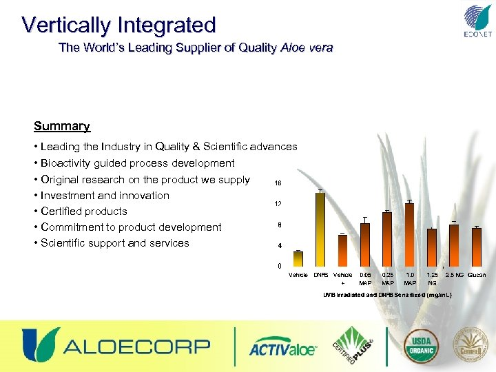 Vertically Integrated The World's Leading Supplier of Quality Aloe vera Summary • Leading the
