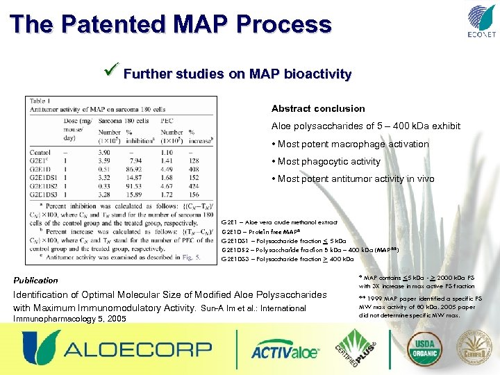 The Patented MAP Process ü Further studies on MAP bioactivity Abstract conclusion Aloe polysaccharides