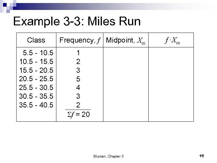Example 3 -3: Miles Run Class 5. 5 - 10. 5 - 15. 5