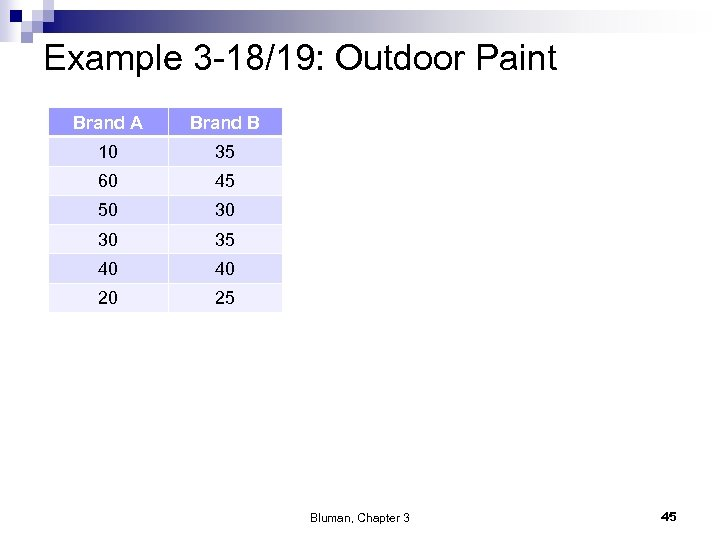 Example 3 -18/19: Outdoor Paint Brand A Brand B 10 35 60 45 50