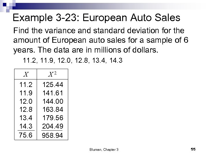 Example 3 -23: European Auto Sales Find the variance and standard deviation for the