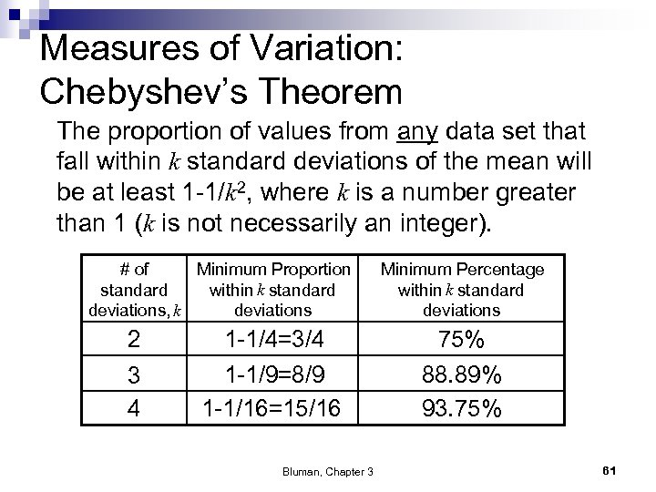 Measures of Variation: Chebyshev's Theorem The proportion of values from any data set that