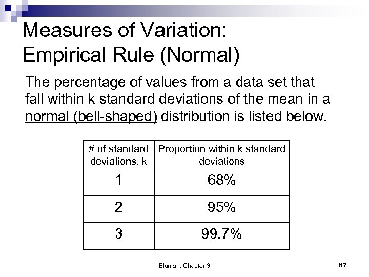 Measures of Variation: Empirical Rule (Normal) The percentage of values from a data set