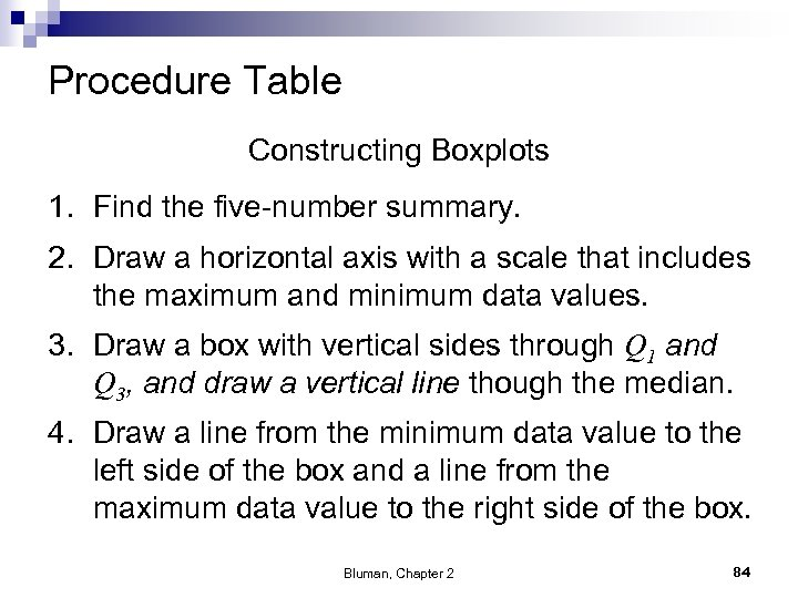 Procedure Table Constructing Boxplots 1. Find the five-number summary. 2. Draw a horizontal axis