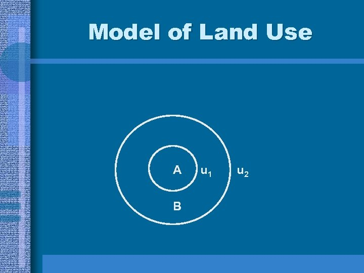 Model of Land Use A B u 1 u 2