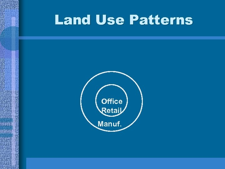 Land Use Patterns Office O Retail Manuf.