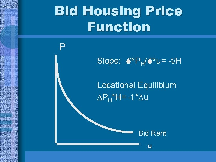 Bid Housing Price Function P Slope: PH/ u= -t/H Locational Equilibium PH*H= -t *
