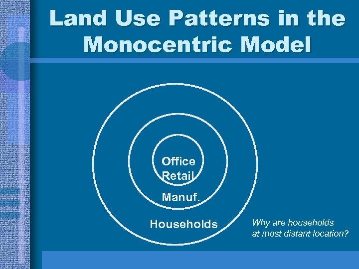 Land Use Patterns in the Monocentric Model Office O Retail Manuf. Households Why are