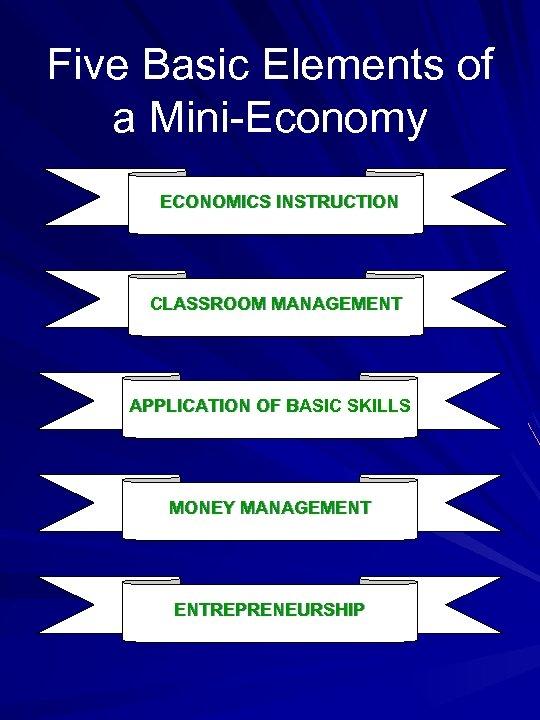 Five Basic Elements of a Mini-Economy ECONOMICS INSTRUCTION CLASSROOM MANAGEMENT APPLICATION OF BASIC SKILLS