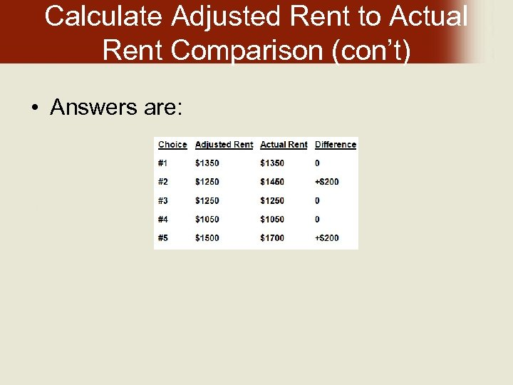 Calculate Adjusted Rent to Actual Rent Comparison (con't) • Answers are: