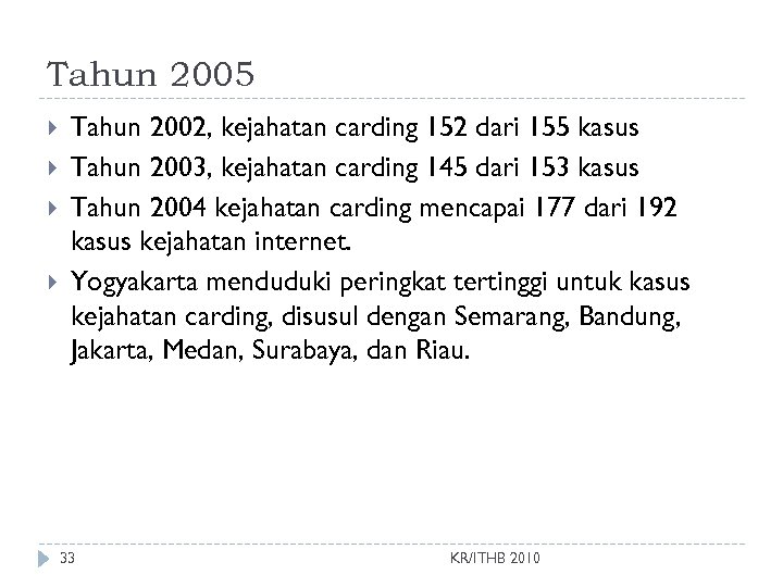 Tahun 2005 Tahun 2002, kejahatan carding 152 dari 155 kasus Tahun 2003, kejahatan carding