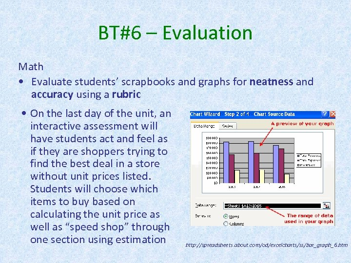 BT#6 – Evaluation Math • Evaluate students' scrapbooks and graphs for neatness and accuracy