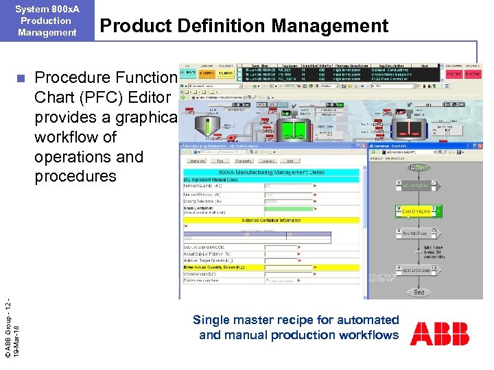 System 800 x. A Production Management © ABB Group - 12 19 -Mar-18 n