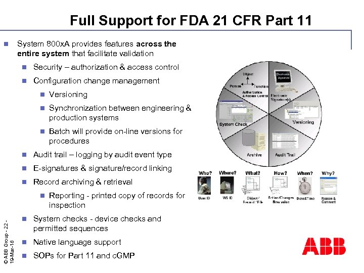 Full Support for FDA 21 CFR Part 11 n System 800 x. A provides