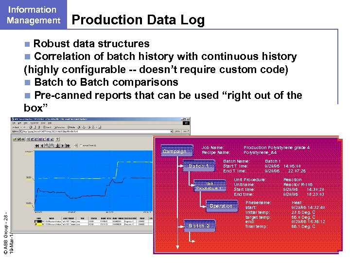 Information Management Production Data Log Robust data structures n Correlation of batch history with