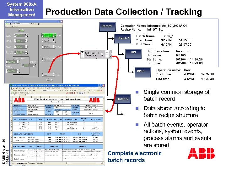 System 800 x. A Information Management Production Data Collection / Tracking Camp 1 Campaign