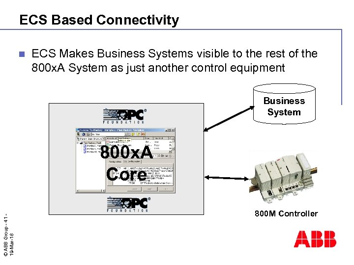 ECS Based Connectivity n ECS Makes Business Systems visible to the rest of the